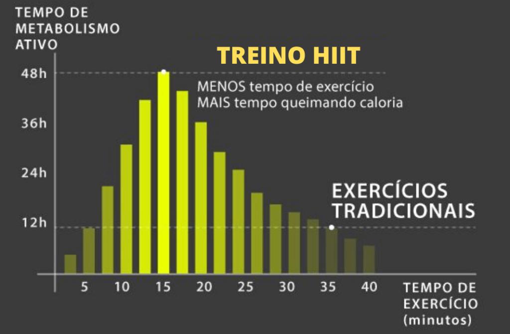 exercicios-aerobicos-exercicios-anaerobicos